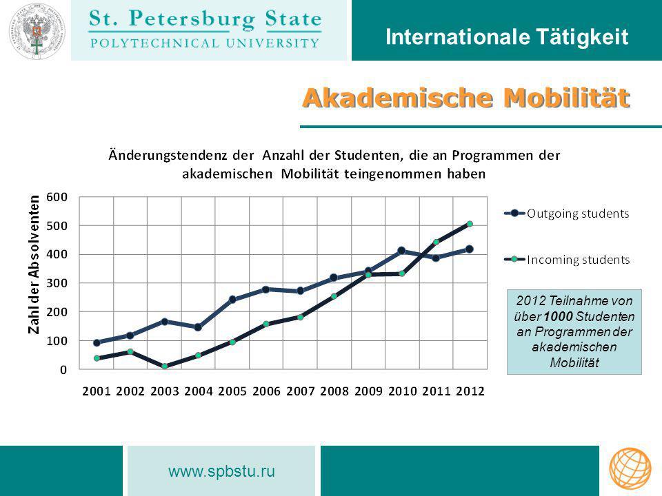 www.spbstu.ru Akademische Mobilität Internationale Tätigkeit 2012 Teilnahme von über 1000 Studenten an Programmen der akademischen Mobilität