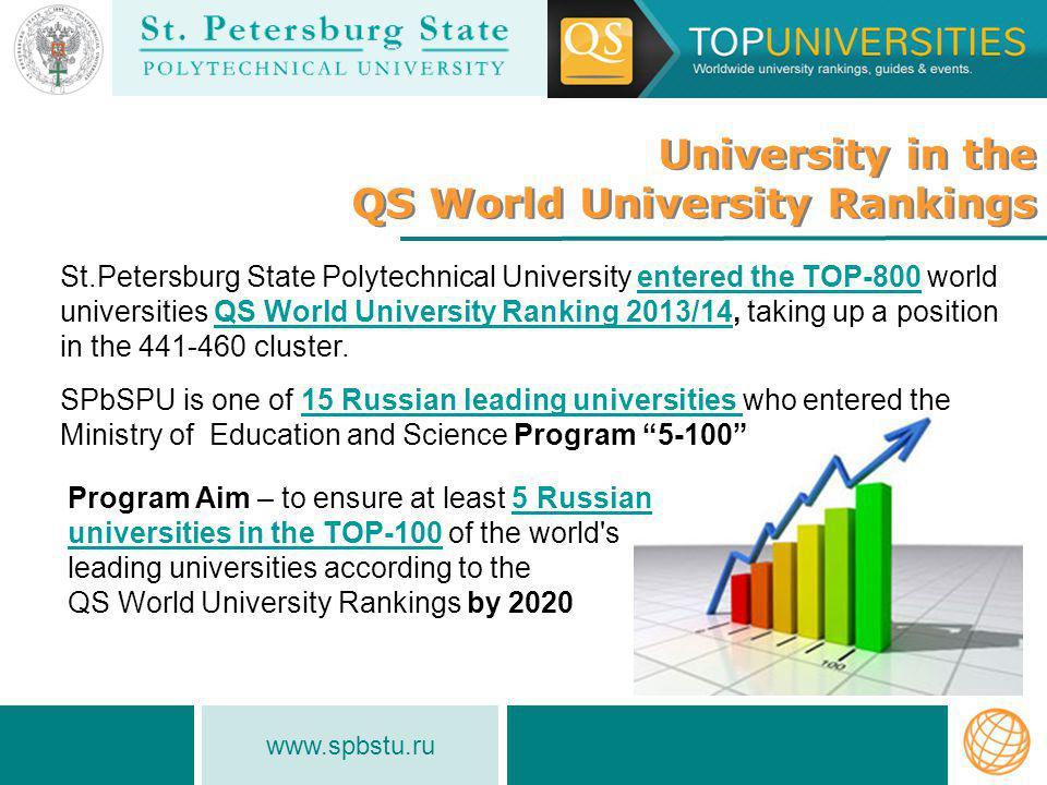 www.spbstu.ru Generelle Information Universität heute SPbGPU bekommt in 2010 den Status einer Nationalen Forschungsuniversität Russlands Anzahl Studenten – 30 000 darunter ausländische Studierende – 3 000 Anzahl Beschäftigte - 8 500 darunter Professoren und Lehrbeauftragte – 3 200 Anzahl Gebäude – 112