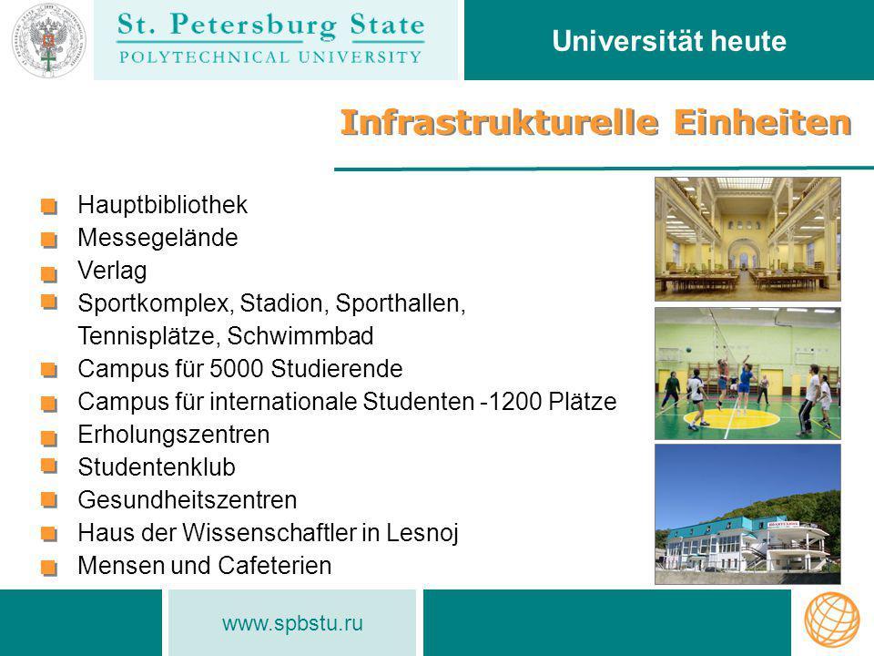 www.spbstu.ru Hauptbibliothek Messegelände Verlag Sportkomplex, Stadion, Sporthallen, Tennisplätze, Schwimmbad Campus für 5000 Studierende Campus für