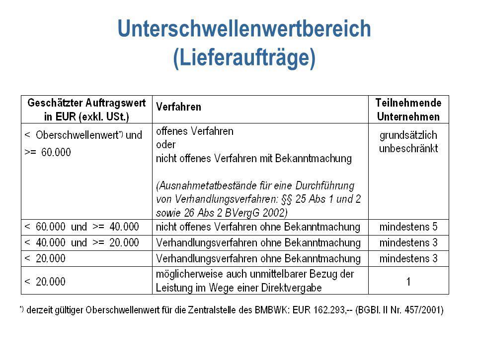 Unterschwellenwertbereich (Lieferaufträge)
