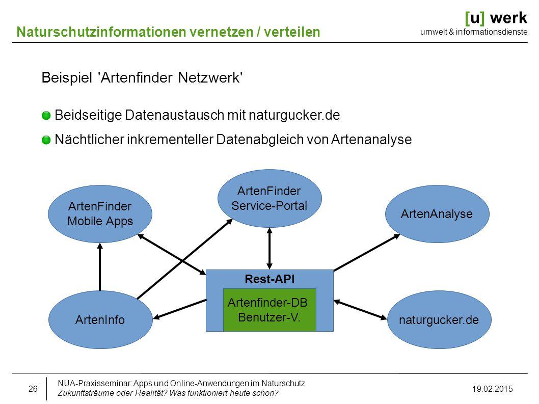 [u] werk umwelt & informationsdienste Naturschutzinformationen vernetzen / verteilen Beispiel 'Artenfinder Netzwerk' Beidseitige Datenaustausch mit na