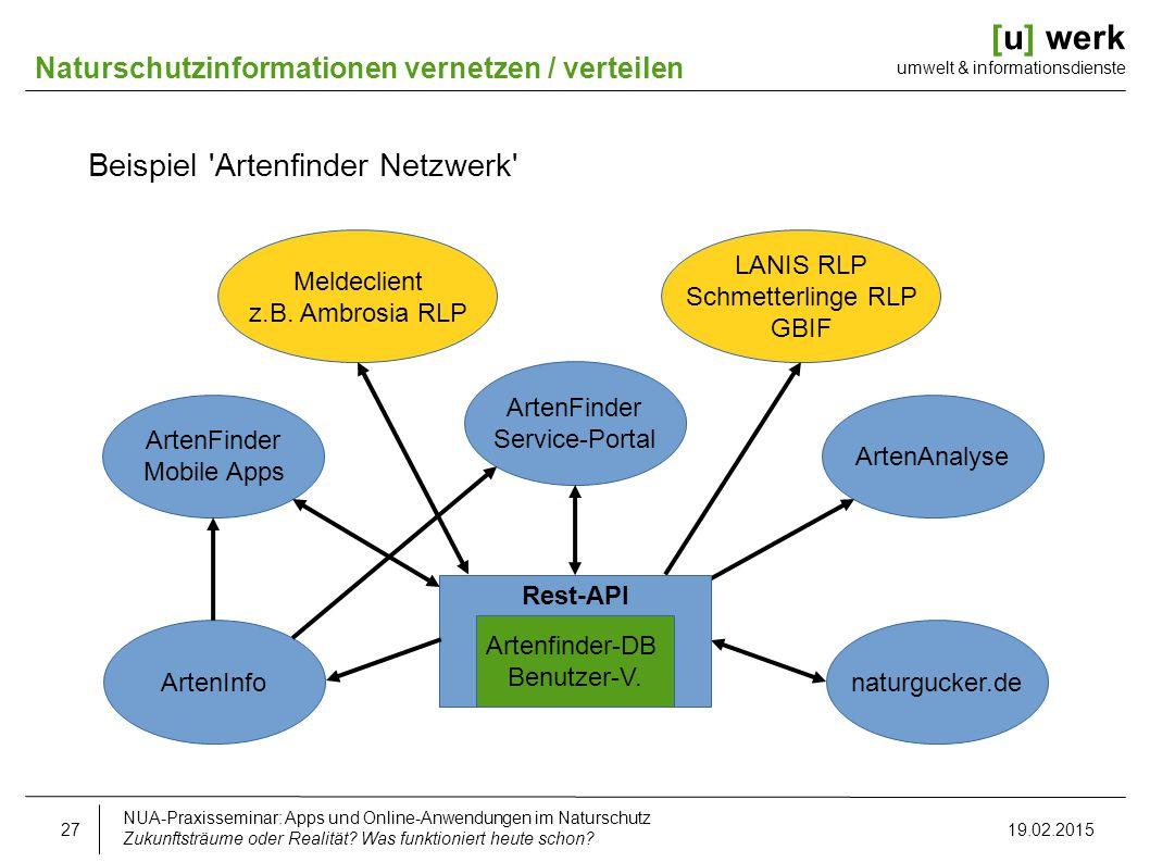 [u] werk umwelt & informationsdienste Naturschutzinformationen vernetzen / verteilen Beispiel 'Artenfinder Netzwerk' ArtenFinder Service-Portal ArtenF