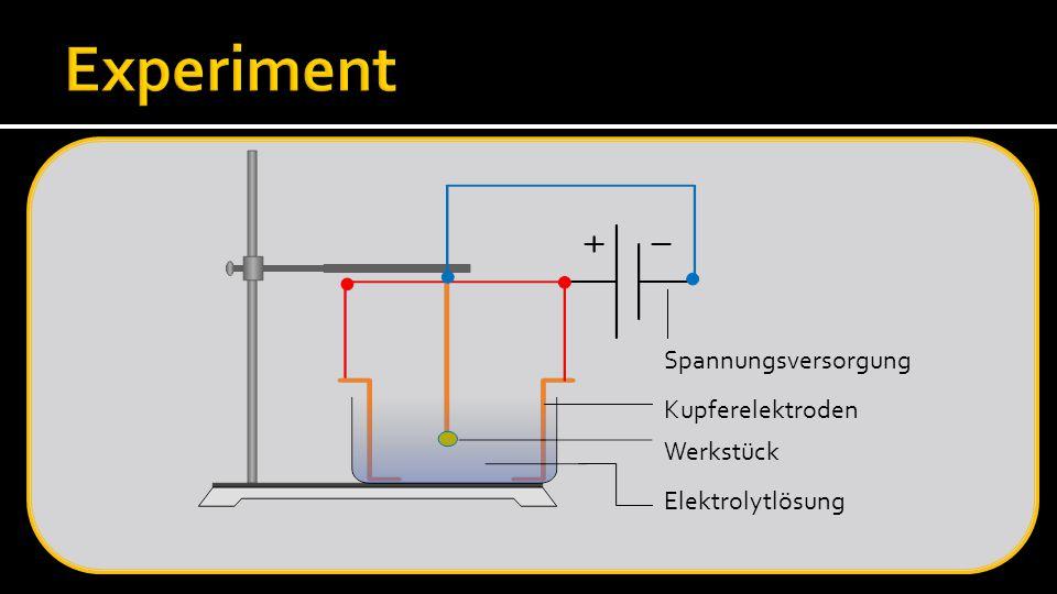 Spannungsversorgung Kupferelektroden Werkstück Elektrolytlösung