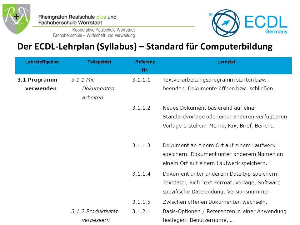 Die ECDL-Prüfungen Online-Prüfung unter Aufsicht im PC-Schulungsraum eines autorisierten Prüfungszentrums (in der Rheingrafen- Realschule plus Wörrstadt seit Juni 2008) Objektive Auswertung der Prüfung durch Prüfungssystem Ergebnis steht direkt nach Testende bereit