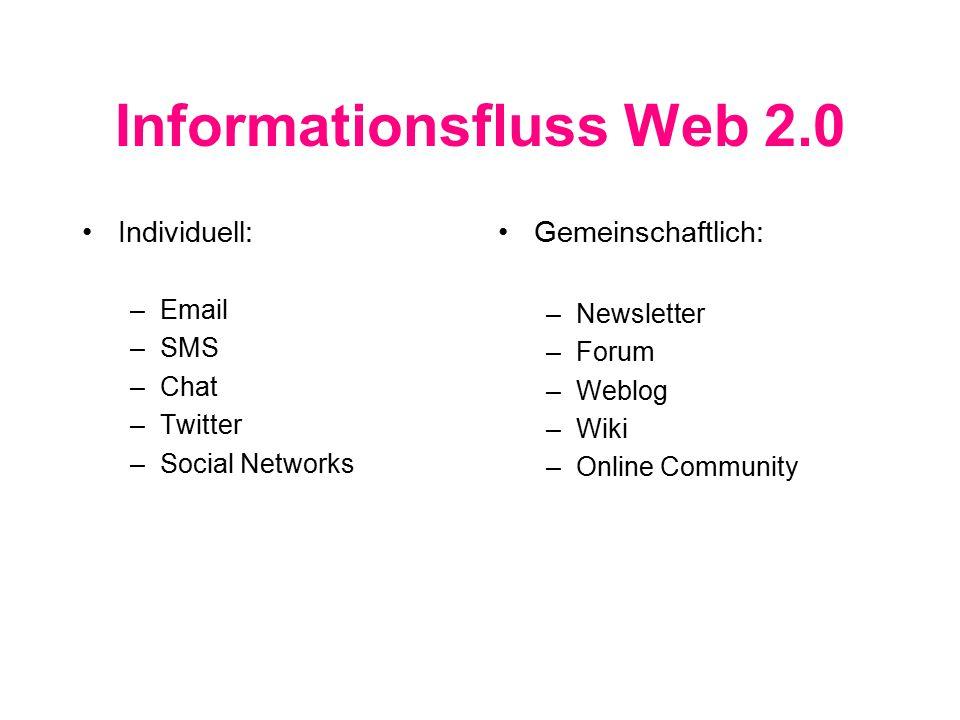 Informationsfluss Web 2.0 Individuell: –Email –SMS –Chat –Twitter –Social Networks Gemeinschaftlich: –Newsletter –Forum –Weblog –Wiki –Online Community