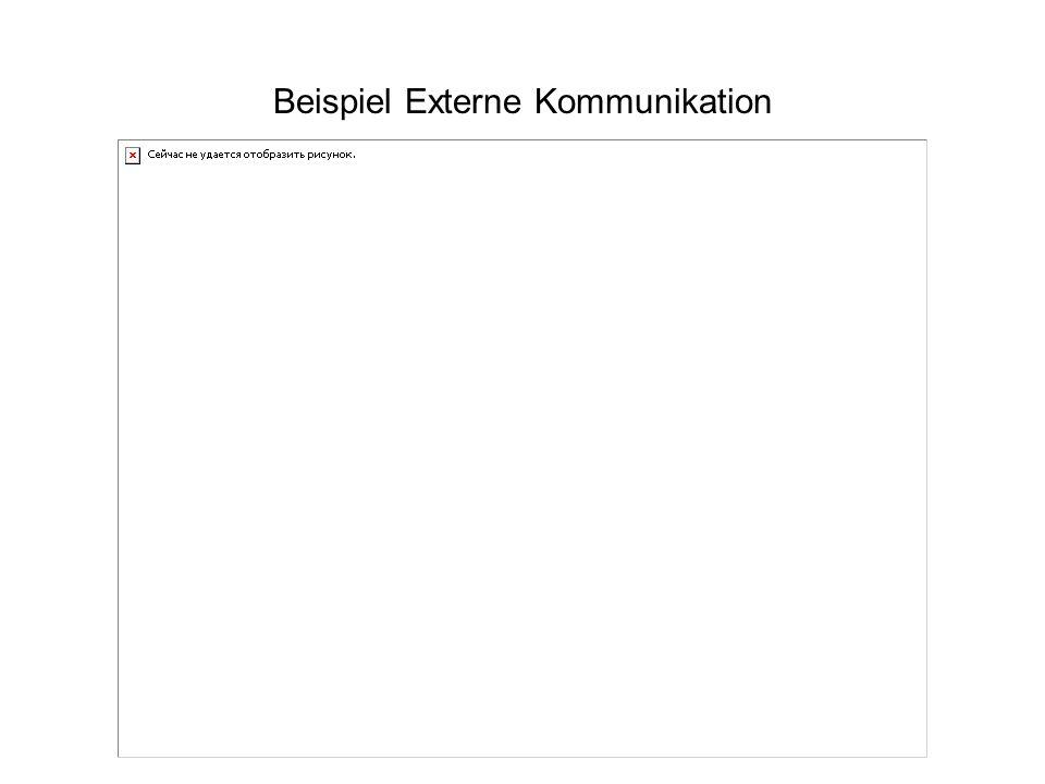 Beispiel Externe Kommunikation