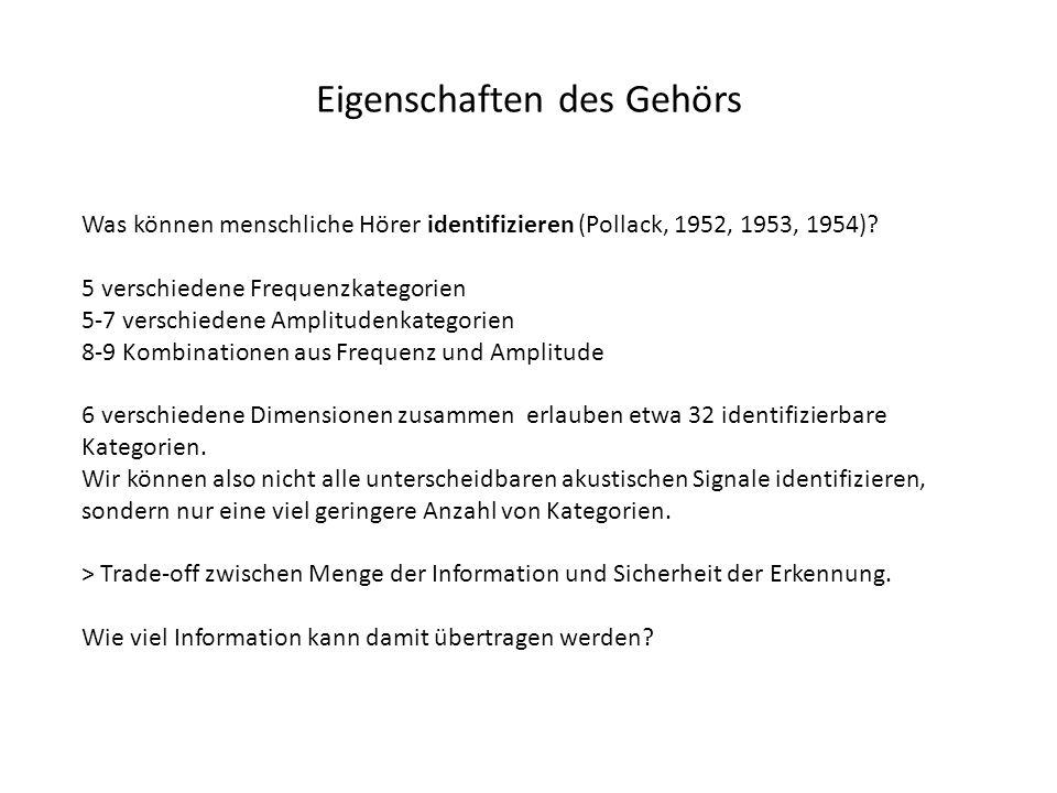 Eigenschaften des Gehörs Was können menschliche Hörer identifizieren (Pollack, 1952, 1953, 1954).