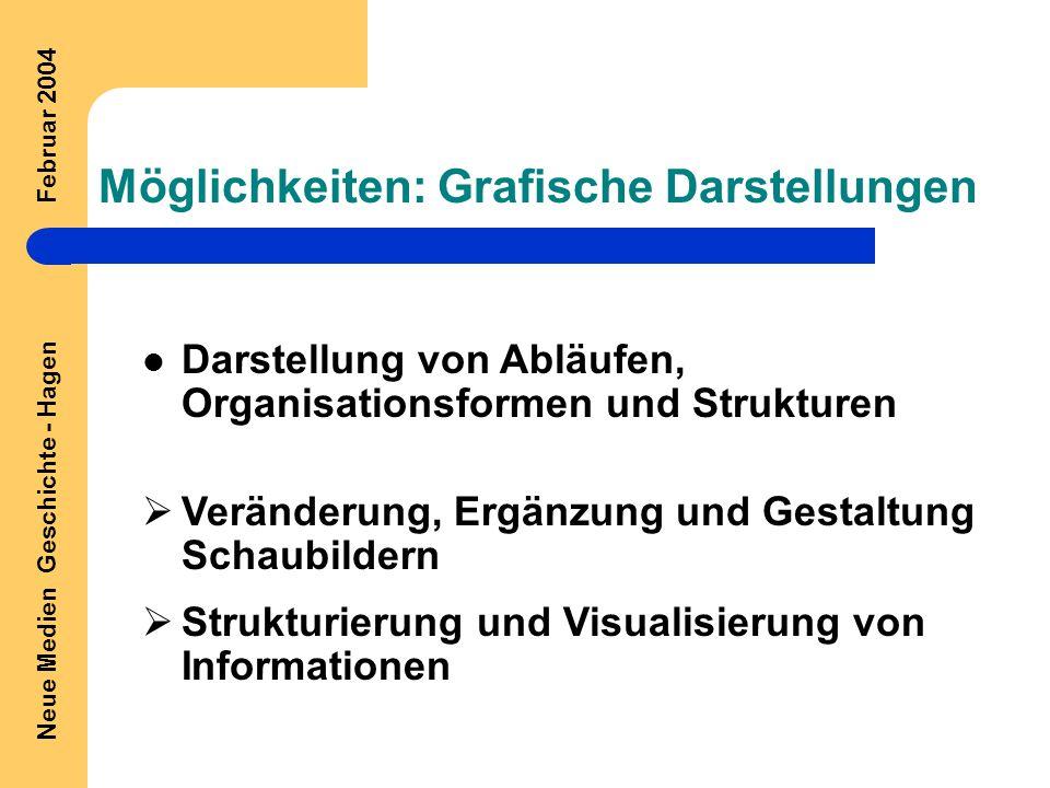 Neue Medien Geschichte - Hagen Februar 2004 Möglichkeiten: Grafische Darstellungen Darstellung von Abläufen, Organisationsformen und Strukturen  Veränderung, Ergänzung und Gestaltung Schaubildern  Strukturierung und Visualisierung von Informationen