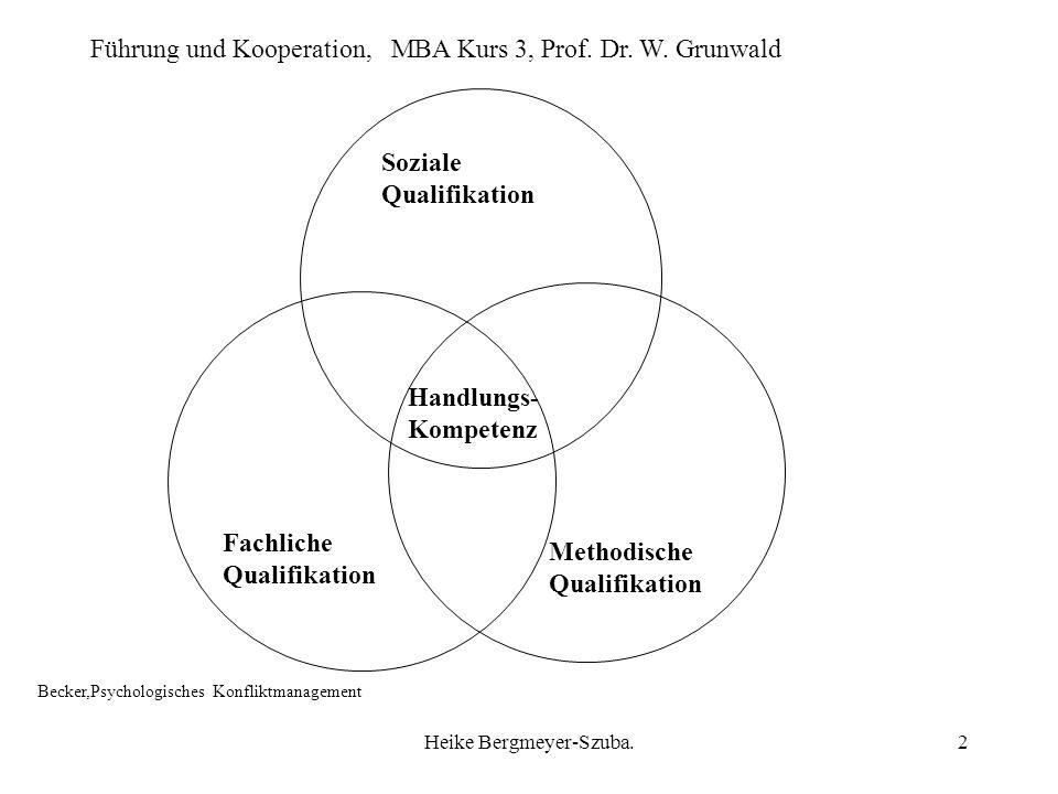 Führung und Kooperation, MBA Kurs 3, Prof. Dr. W. Grunwald Heike Bergmeyer-Szuba.2 Soziale Qualifikation Fachliche Qualifikation Methodische Qualifika