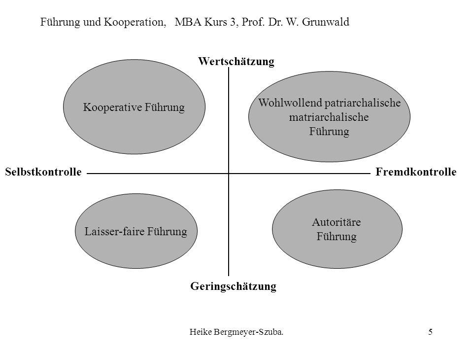 Führung und Kooperation, MBA Kurs 3, Prof. Dr. W. Grunwald Heike Bergmeyer-Szuba.5 Wertschätzung Geringschätzung SelbstkontrolleFremdkontrolle Koopera