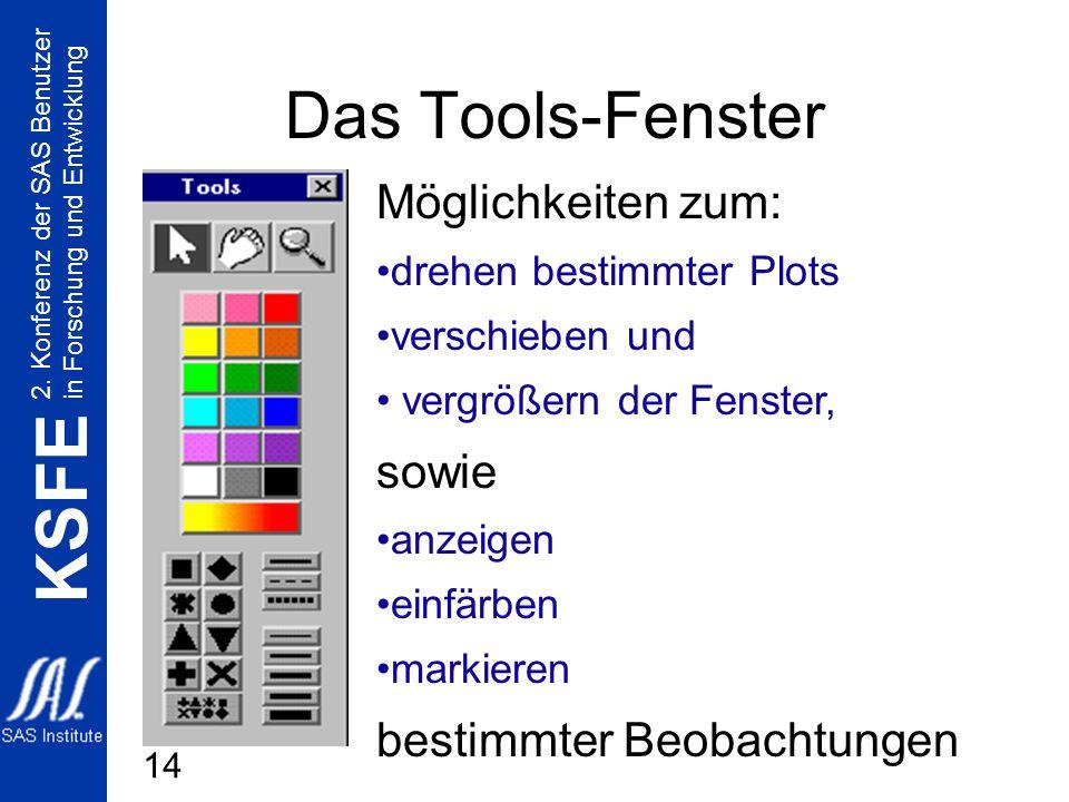 2. Konferenz der SAS Benutzer in Forschung und Entwicklung KSFE 14 Das Tools-Fenster Möglichkeiten zum: drehen bestimmter Plots verschieben und vergrö