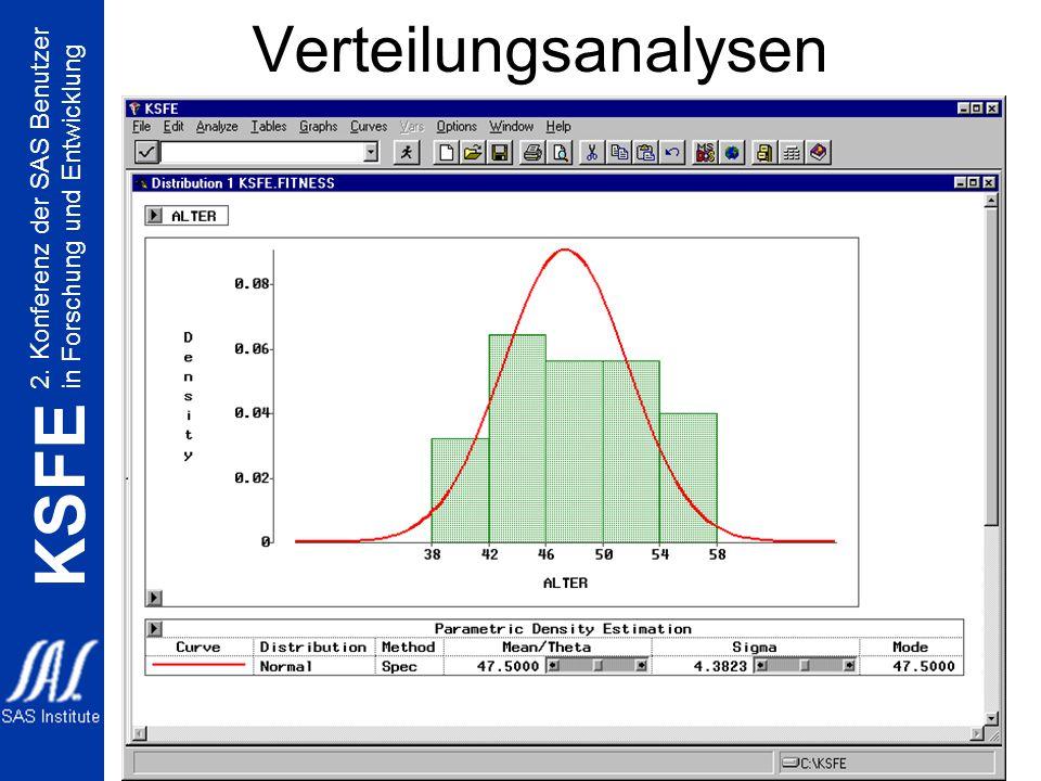 2. Konferenz der SAS Benutzer in Forschung und Entwicklung KSFE 19 Verteilungsanalysen