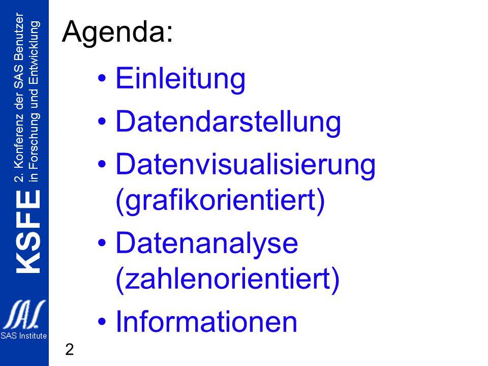 2. Konferenz der SAS Benutzer in Forschung und Entwicklung KSFE 2 Agenda: Einleitung Datendarstellung Datenvisualisierung (grafikorientiert) Datenanal