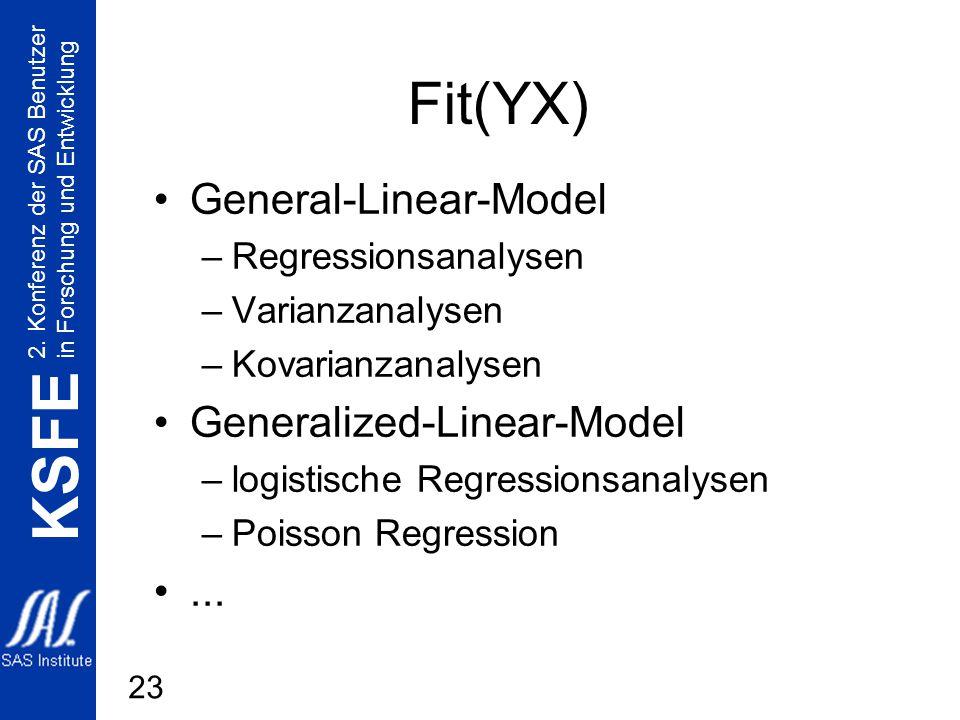2. Konferenz der SAS Benutzer in Forschung und Entwicklung KSFE 23 Fit(YX) General-Linear-Model –Regressionsanalysen –Varianzanalysen –Kovarianzanalys