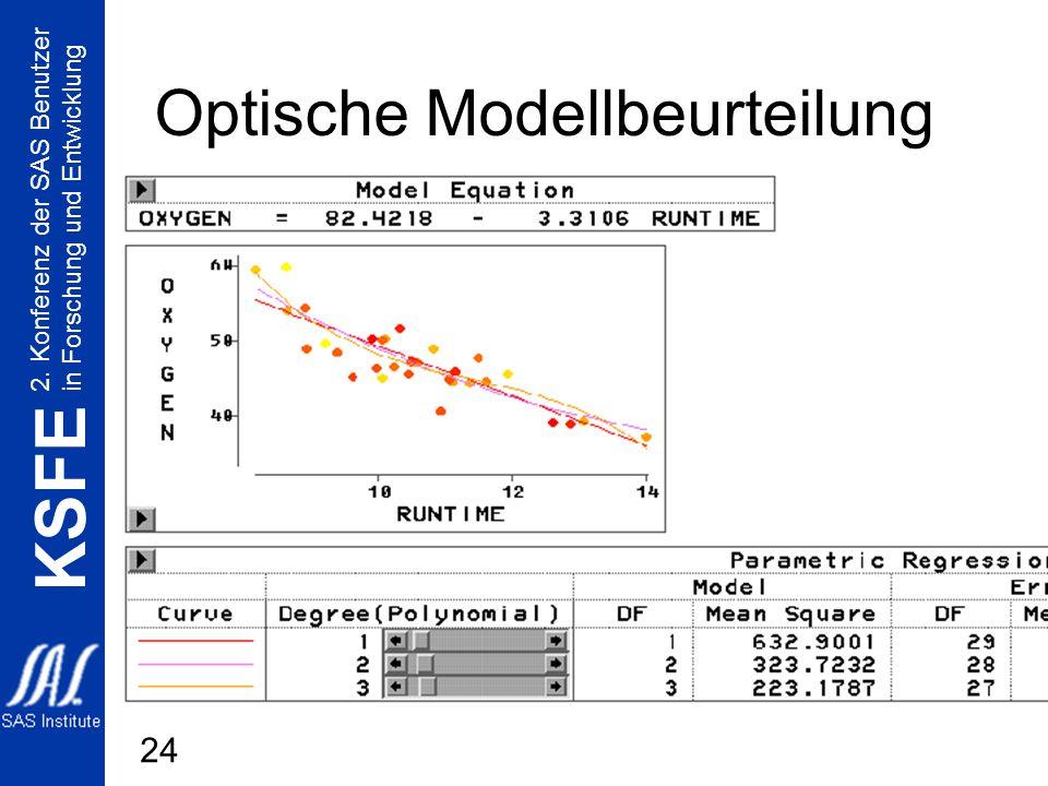 2. Konferenz der SAS Benutzer in Forschung und Entwicklung KSFE 24 Optische Modellbeurteilung