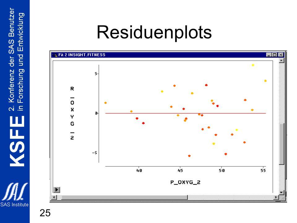 2. Konferenz der SAS Benutzer in Forschung und Entwicklung KSFE 25 Residuenplots