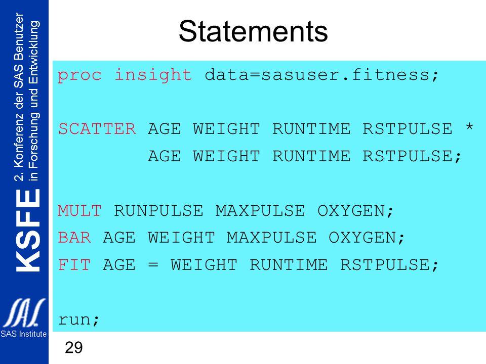 2. Konferenz der SAS Benutzer in Forschung und Entwicklung KSFE 29 Statements proc insight data=sasuser.fitness; SCATTER AGE WEIGHT RUNTIME RSTPULSE *