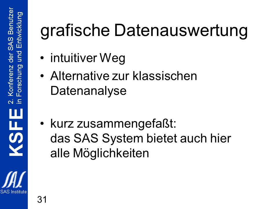 2. Konferenz der SAS Benutzer in Forschung und Entwicklung KSFE 31 grafische Datenauswertung intuitiver Weg Alternative zur klassischen Datenanalyse k