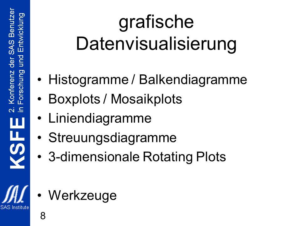 2. Konferenz der SAS Benutzer in Forschung und Entwicklung KSFE 8 grafische Datenvisualisierung Histogramme / Balkendiagramme Boxplots / Mosaikplots L