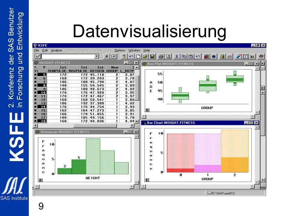 2. Konferenz der SAS Benutzer in Forschung und Entwicklung KSFE 9 Datenvisualisierung