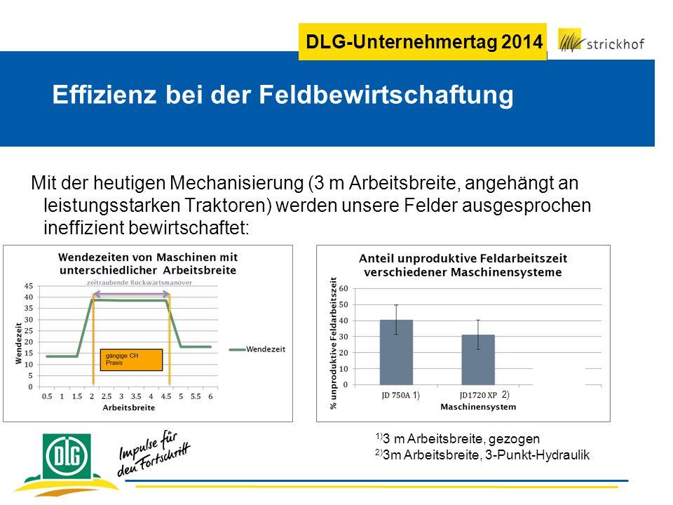 DLG-Unternehmertag 2014 Effizienz bei der Feldbewirtschaftung Mit der heutigen Mechanisierung (3 m Arbeitsbreite, angehängt an leistungsstarken Trakto