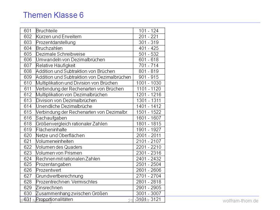 IPSN Nürnberg21.1.2015 wolfram-thom.de Themen Klasse 6 601Bruchteile101 - 124 602Kürzen und Erweitern201 - 221 603Prozentdarstellung301 - 319 604Bruch