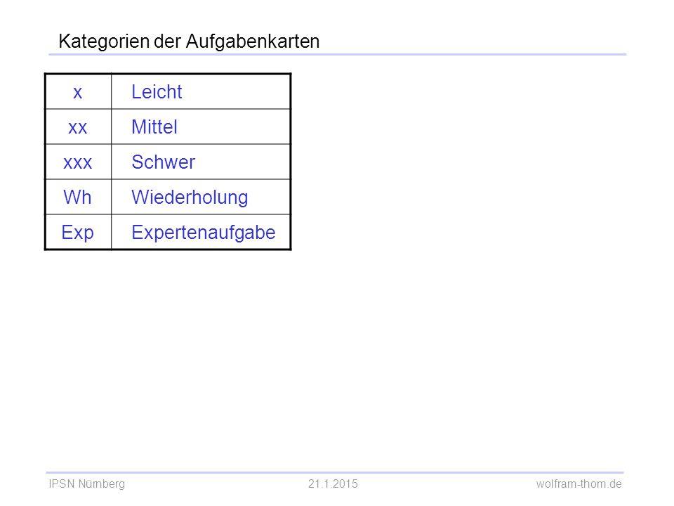 IPSN Nürnberg21.1.2015 wolfram-thom.de Kategorien der Aufgabenkarten xLeicht xxMittel xxxSchwer WhWiederholung ExpExpertenaufgabe