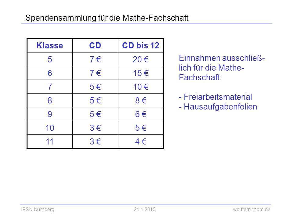 IPSN Nürnberg21.1.2015 wolfram-thom.de Spendensammlung für die Mathe-Fachschaft KlasseCDCD bis 12 57 €20 € 67 €15 € 75 €10 € 85 €8 € 95 €6 € 103 €5 €