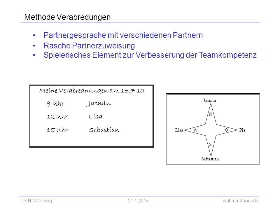 IPSN Nürnberg21.1.2015 wolfram-thom.de Methode Verabredungen Partnergespräche mit verschiedenen Partnern Rasche Partnerzuweisung Spielerisches Element