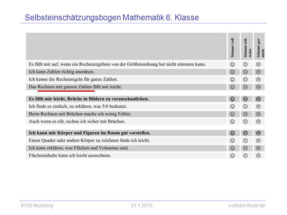 IPSN Nürnberg21.1.2015 wolfram-thom.de Formen der Selbsteinschätzung Fachkompetenz einschätzen  Abfragen  Indikatoren oft schwammig  Schülersicht ≠ Lehrersicht  Mädchen unterschätzen sich – Buben überschätzen sich  Nachlernmöglichkeiten.