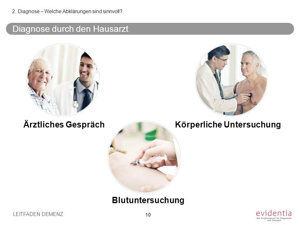 Diagnose durch den Hausarzt Blutuntersuchung LEITFADEN DEMENZ 10 2. Diagnose – Welche Abklärungen sind sinnvoll? Körperliche UntersuchungÄrztliches Ge