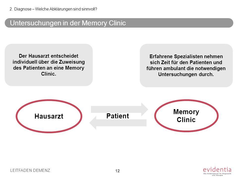 Untersuchungen in der Memory Clinic LEITFADEN DEMENZ 12 2. Diagnose – Welche Abklärungen sind sinnvoll? Hausarzt Memory Clinic Patient Der Hausarzt en