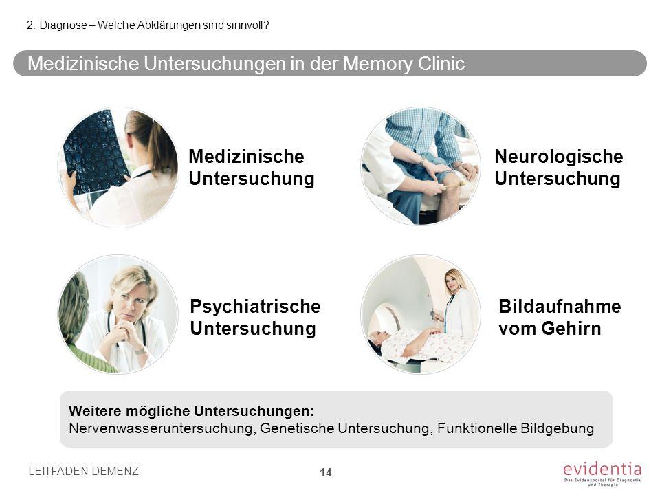 Medizinische Untersuchungen in der Memory Clinic LEITFADEN DEMENZ 14 2. Diagnose – Welche Abklärungen sind sinnvoll? Bildaufnahme vom Gehirn Psychiatr