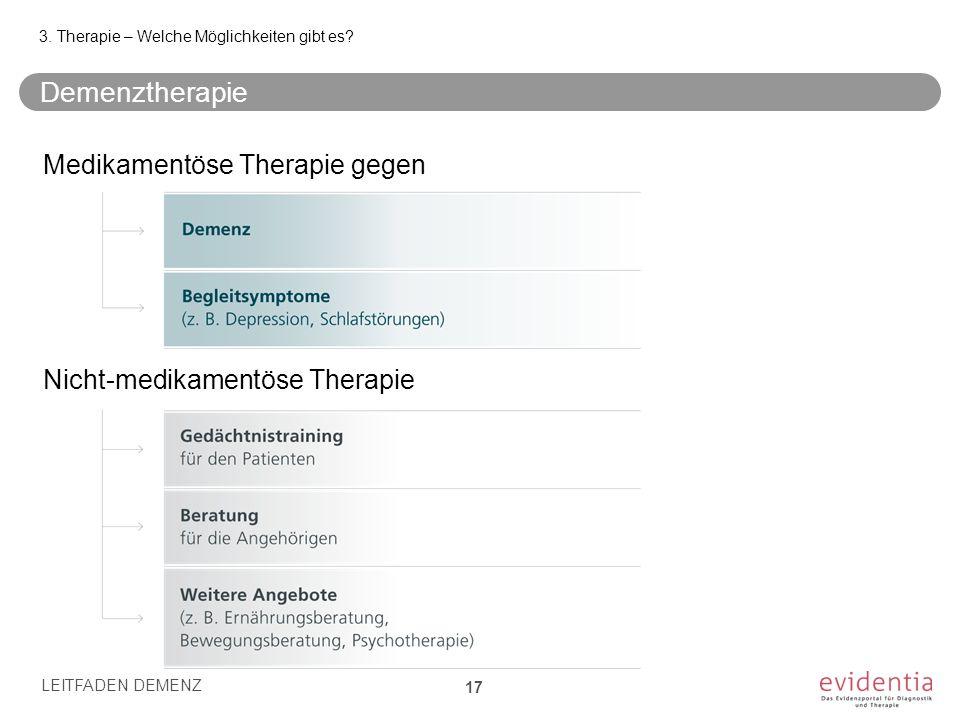 Demenztherapie 3. Therapie – Welche Möglichkeiten gibt es? LEITFADEN DEMENZ 17 Medikamentöse Therapie gegen Nicht-medikamentöse Therapie