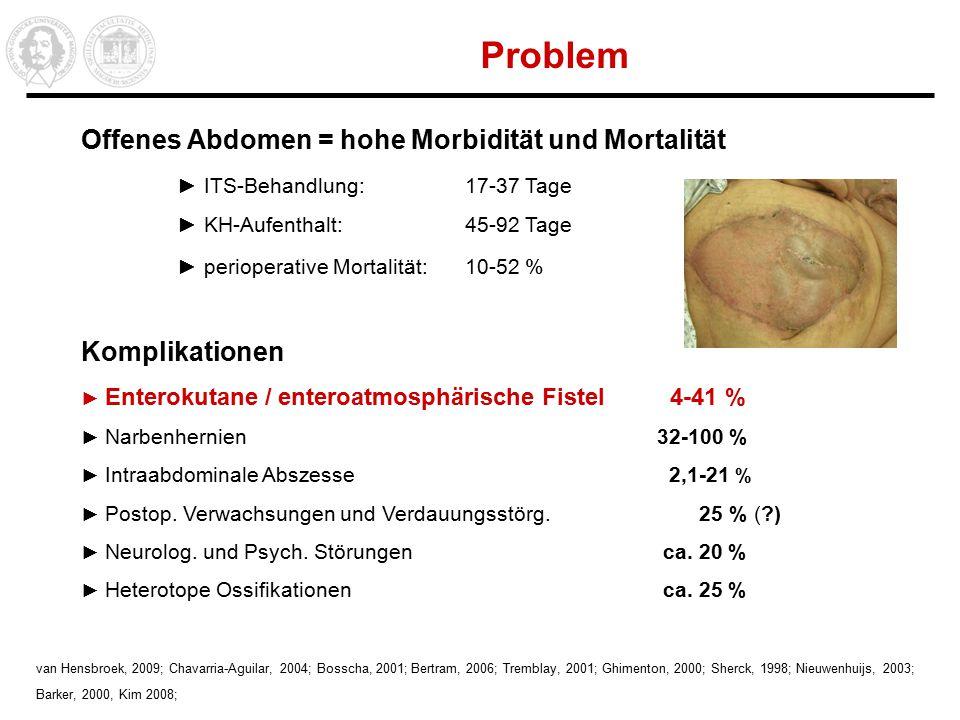 Problem Offenes Abdomen = hohe Morbidität und Mortalität ► ITS-Behandlung: 17-37 Tage ► KH-Aufenthalt: 45-92 Tage ► perioperative Mortalität: 10-52 % van Hensbroek, 2009; Chavarria-Aguilar, 2004; Bosscha, 2001; Bertram, 2006; Tremblay, 2001; Ghimenton, 2000; Sherck, 1998; Nieuwenhuijs, 2003; Barker, 2000, Kim 2008; Komplikationen ► Enterokutane / enteroatmosphärische Fistel 4-41 % ► Narbenhernien32-100 % ► Intraabdominale Abszesse 2,1-21 % ► Postop.