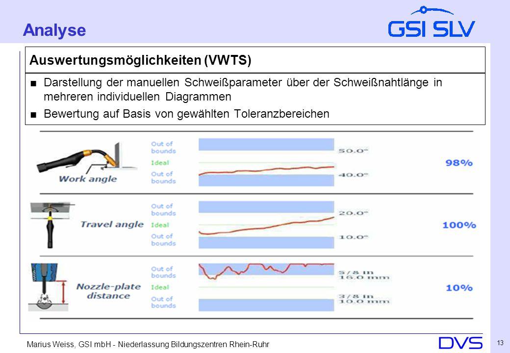 Marius Weiss, GSI mbH - Niederlassung Bildungszentren Rhein-Ruhr 13 Auswertungsmöglichkeiten (VWTS) ■Darstellung der manuellen Schweißparameter über der Schweißnahtlänge in mehreren individuellen Diagrammen ■Bewertung auf Basis von gewählten Toleranzbereichen Analyse