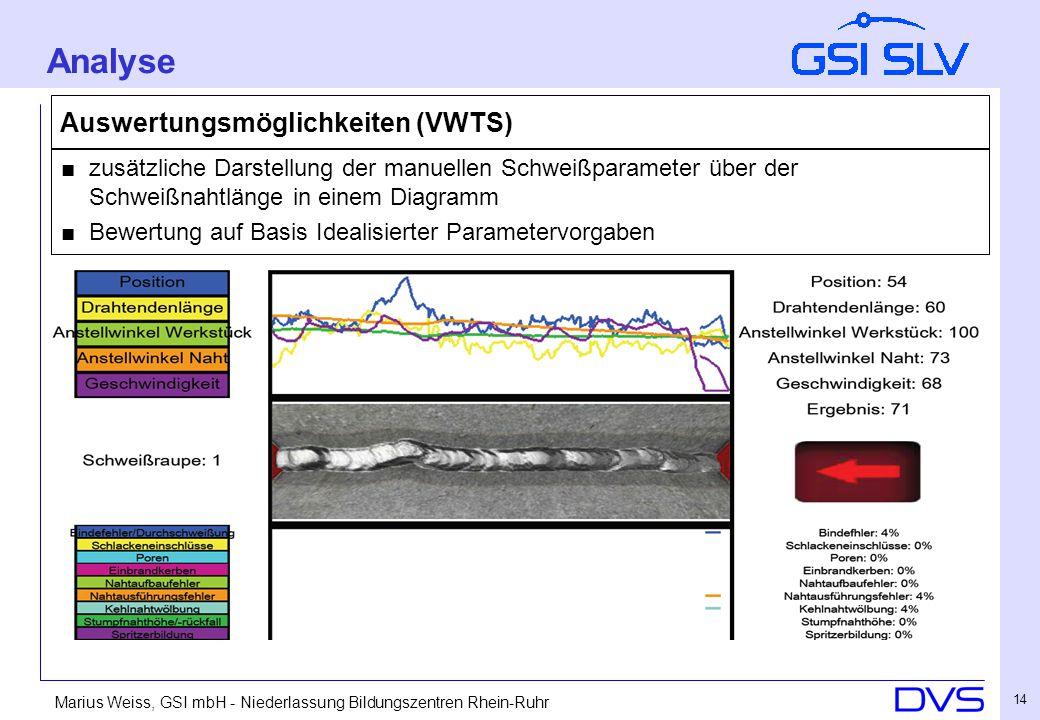 Marius Weiss, GSI mbH - Niederlassung Bildungszentren Rhein-Ruhr 14 Auswertungsmöglichkeiten (VWTS) ■zusätzliche Darstellung der manuellen Schweißparameter über der Schweißnahtlänge in einem Diagramm ■Bewertung auf Basis Idealisierter Parametervorgaben Analyse