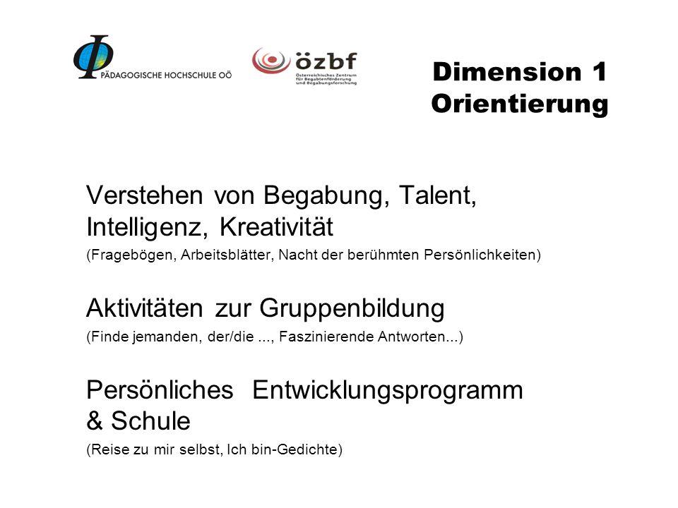 Dimension 1 Orientierung Verstehen von Begabung, Talent, Intelligenz, Kreativität (Fragebögen, Arbeitsblätter, Nacht der berühmten Persönlichkeiten) Aktivitäten zur Gruppenbildung (Finde jemanden, der/die..., Faszinierende Antworten...) Persönliches Entwicklungsprogramm & Schule (Reise zu mir selbst, Ich bin-Gedichte)