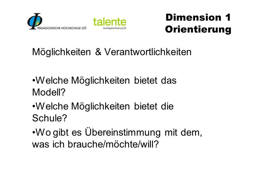 Dimension 1 Orientierung Möglichkeiten & Verantwortlichkeiten Welche Möglichkeiten bietet das Modell.
