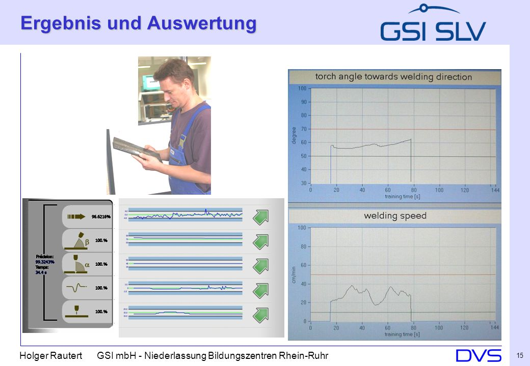 Holger Rautert GSI mbH - Niederlassung Bildungszentren Rhein-Ruhr 15 Ergebnis und Auswertung