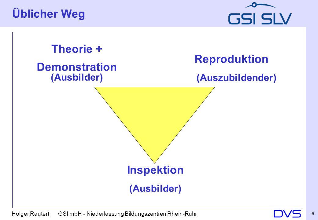 Holger Rautert GSI mbH - Niederlassung Bildungszentren Rhein-Ruhr 19 Üblicher Weg Inspektion (Ausbilder) Theorie + Demonstration (Ausbilder) Reproduktion (Auszubildender)