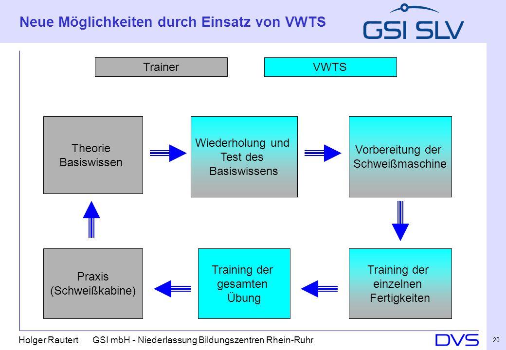 Holger Rautert GSI mbH - Niederlassung Bildungszentren Rhein-Ruhr 20 Neue Möglichkeiten durch Einsatz von VWTS Theorie Basiswissen Training der einzel