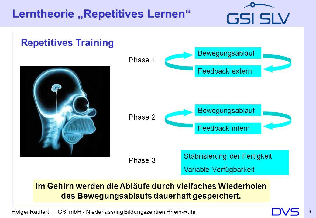 """Holger Rautert GSI mbH - Niederlassung Bildungszentren Rhein-Ruhr 9 Lerntheorie """"Repetitives Lernen"""" Repetitives Training Phase 1 Bewegungsablauf Feed"""