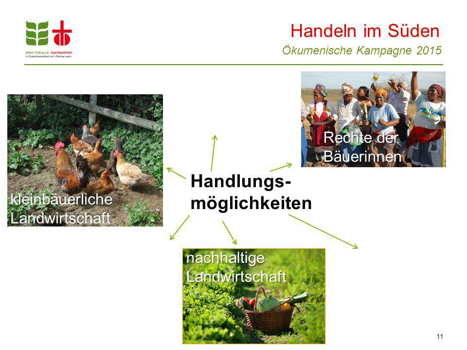 Ökumenische Kampagne 2015 11 Handlungs- möglichkeiten nachhaltigeLandwirtschaft Rechte der Bäuerinnen kleinbäuerlicheLandwirtschaft Handeln im Süden