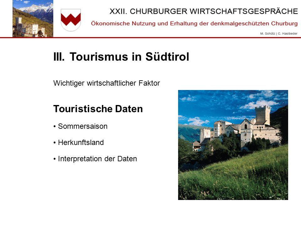 III. Tourismus in Südtirol Wichtiger wirtschaftlicher Faktor Touristische Daten Sommersaison Herkunftsland Interpretation der Daten