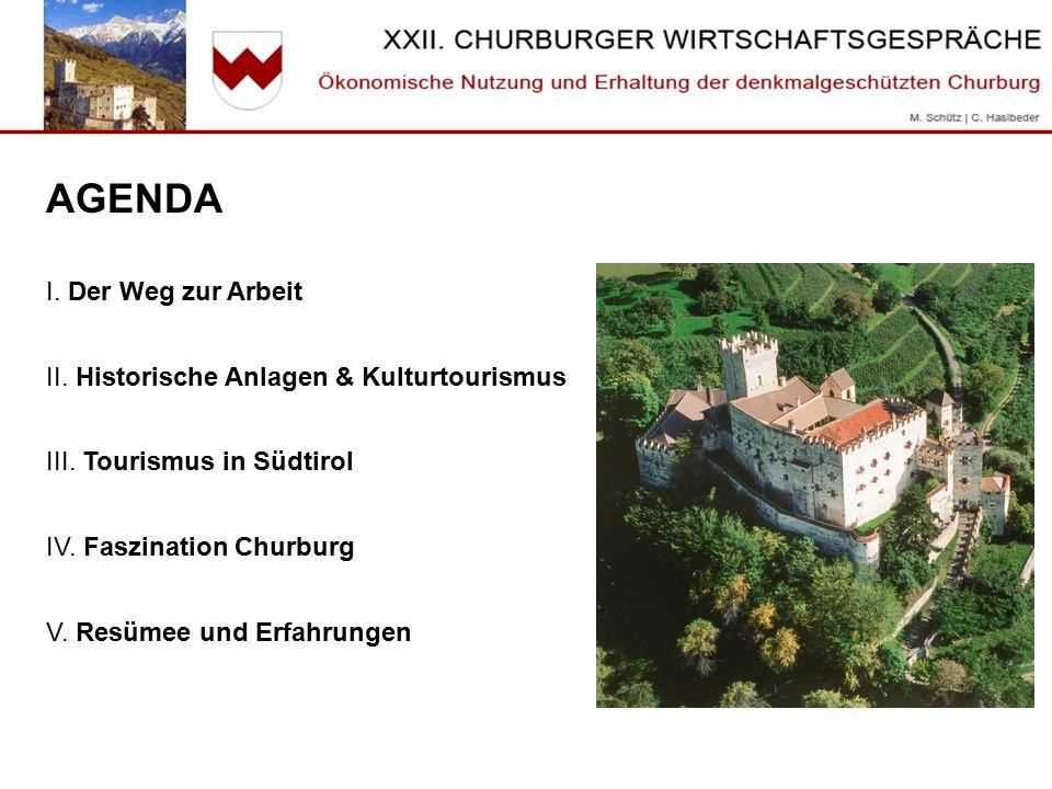 I.Der Weg zur Arbeit Universität Innsbruck Prof. E.