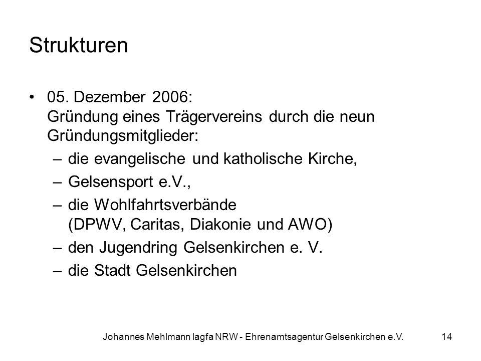 Johannes Mehlmann lagfa NRW - Ehrenamtsagentur Gelsenkirchen e.V. Strukturen 05. Dezember 2006: Gründung eines Trägervereins durch die neun Gründungsm