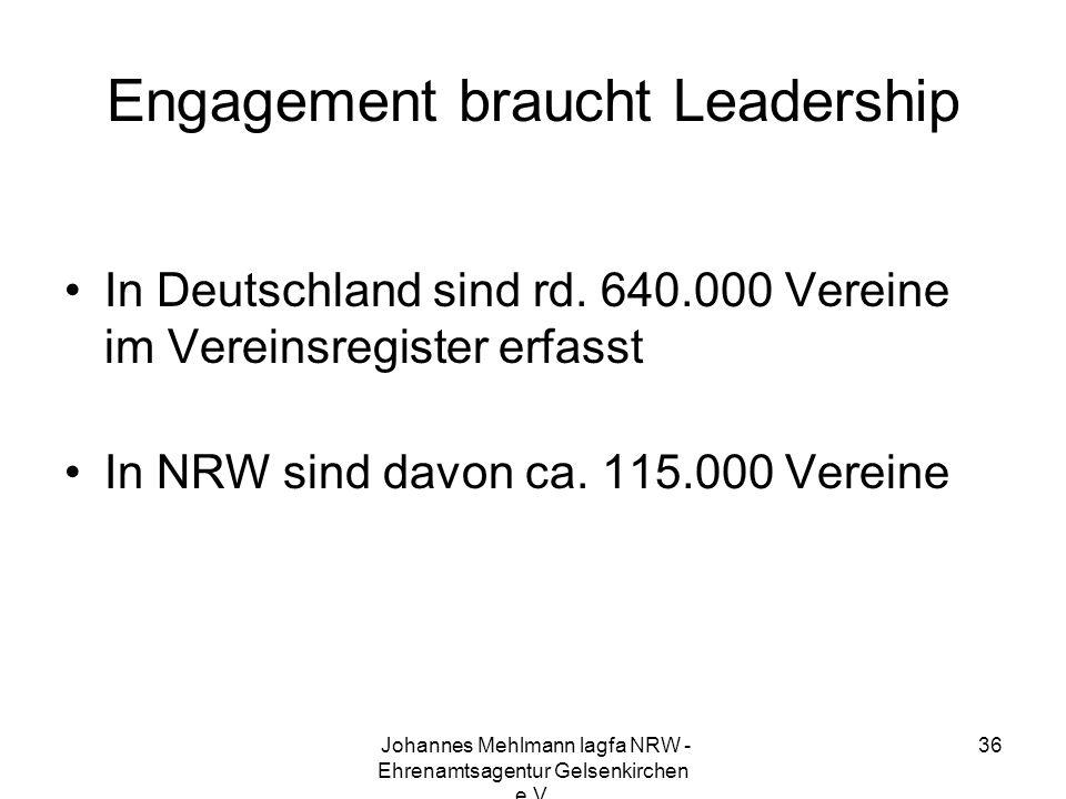 Engagement braucht Leadership In Deutschland sind rd. 640.000 Vereine im Vereinsregister erfasst In NRW sind davon ca. 115.000 Vereine Johannes Mehlma