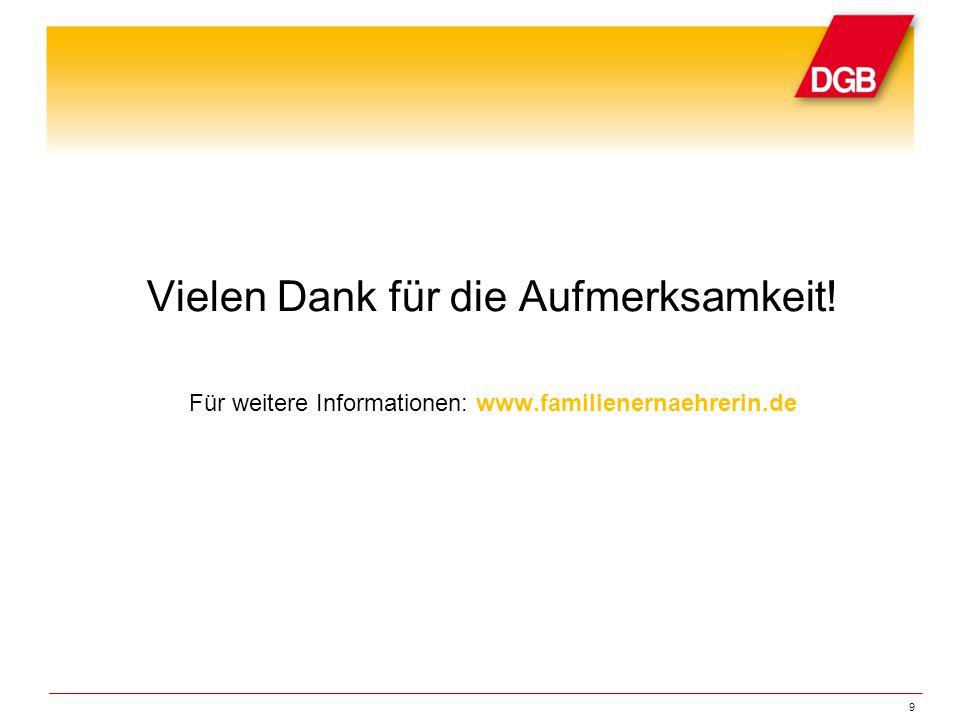 Vielen Dank für die Aufmerksamkeit! Für weitere Informationen: www.familienernaehrerin.de 9