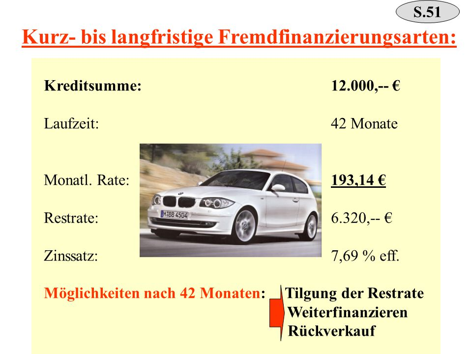 Kurz- bis langfristige Fremdfinanzierungsarten: Kreditsumme: 12.000,-- € Laufzeit: 42 Monate Monatl. Rate: 193,14 € Restrate: 6.320,-- € Zinssatz: 7,6